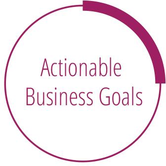 Actionable Business Goals