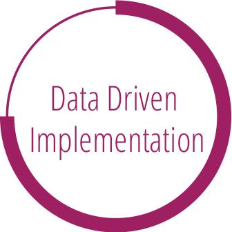 Data Driven Implementation